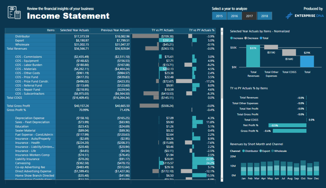 New Financial Reporting w/Power BI Official Course Launch