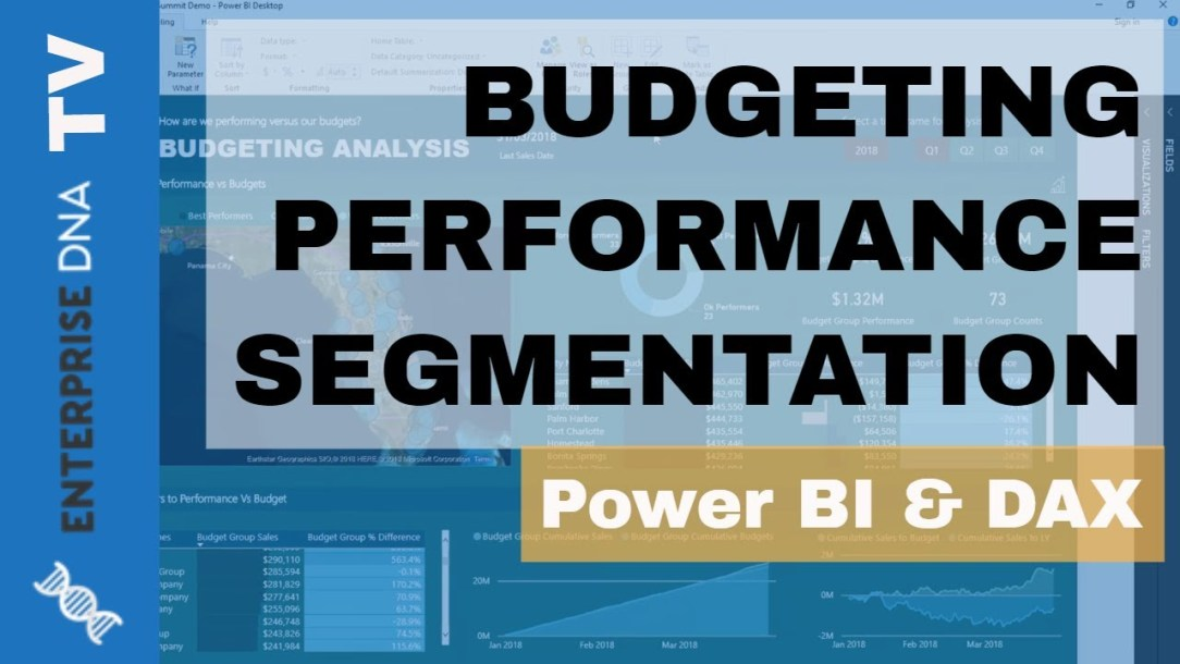 Budgeting Performance Segmentation Using DAX In Power BI