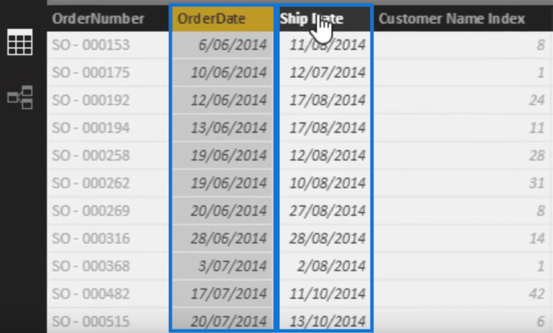 multiple dates in power bi undelying table