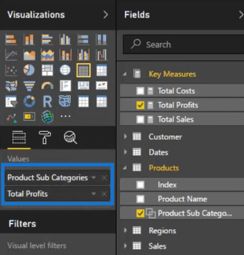 creating a table with product sub categories and total profits