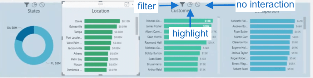 three options when editing interaction of visuals in power bi