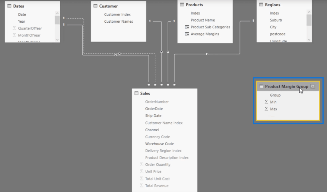 data model with supporting table to group data in power bi