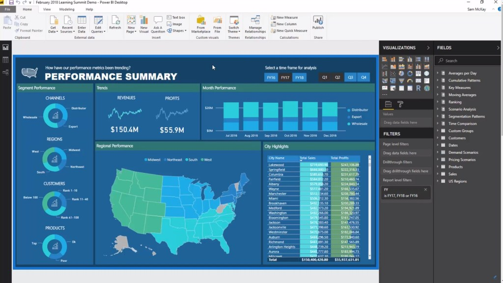 sample Power BI modeling report