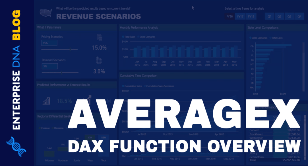 Using The AVERAGEX Function - DAX Tutorial & Examples