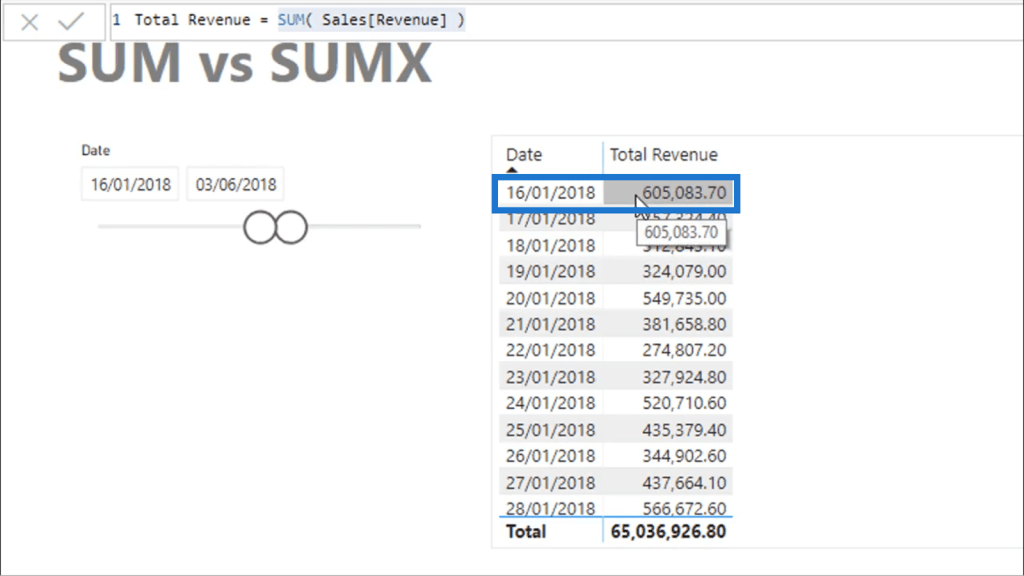SUM vs SUMX in Power BI