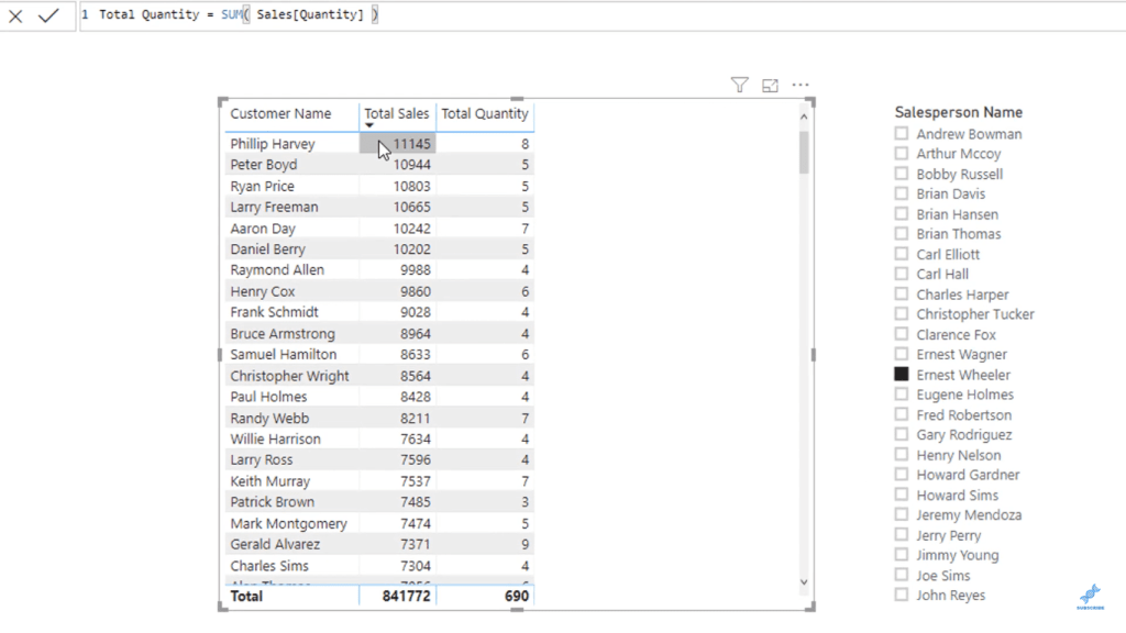 Total Quantity Measure - Power BI Calculated Column vs Measure