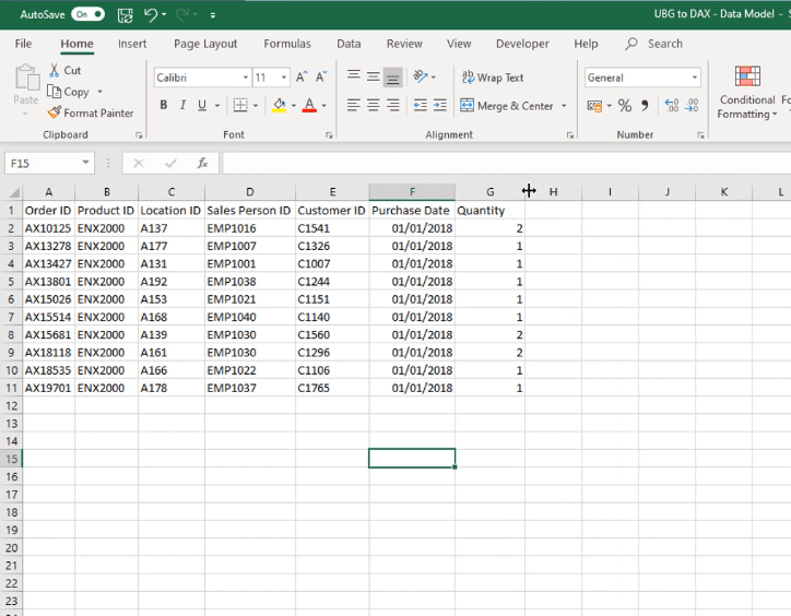sample size of data - power bi and excel