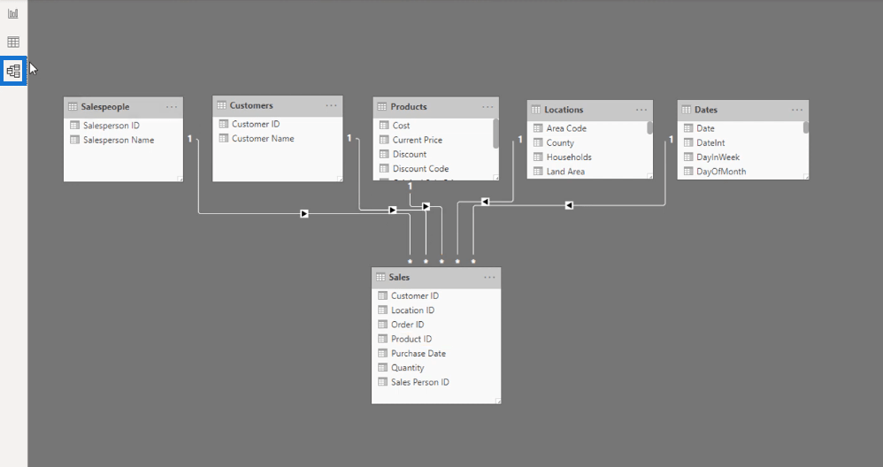 data model - Power BI Calculated Column vs Measure