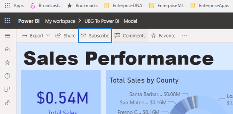 dashboards in power bi