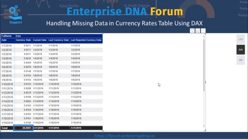 currency rates table