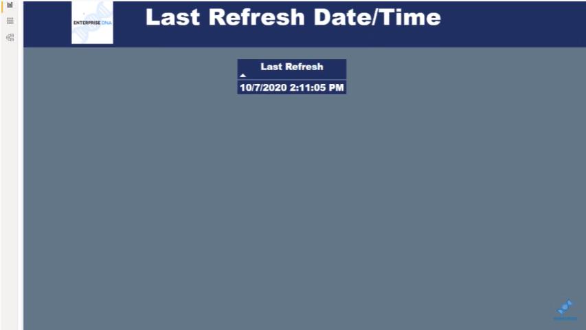 Power BI last refresh date
