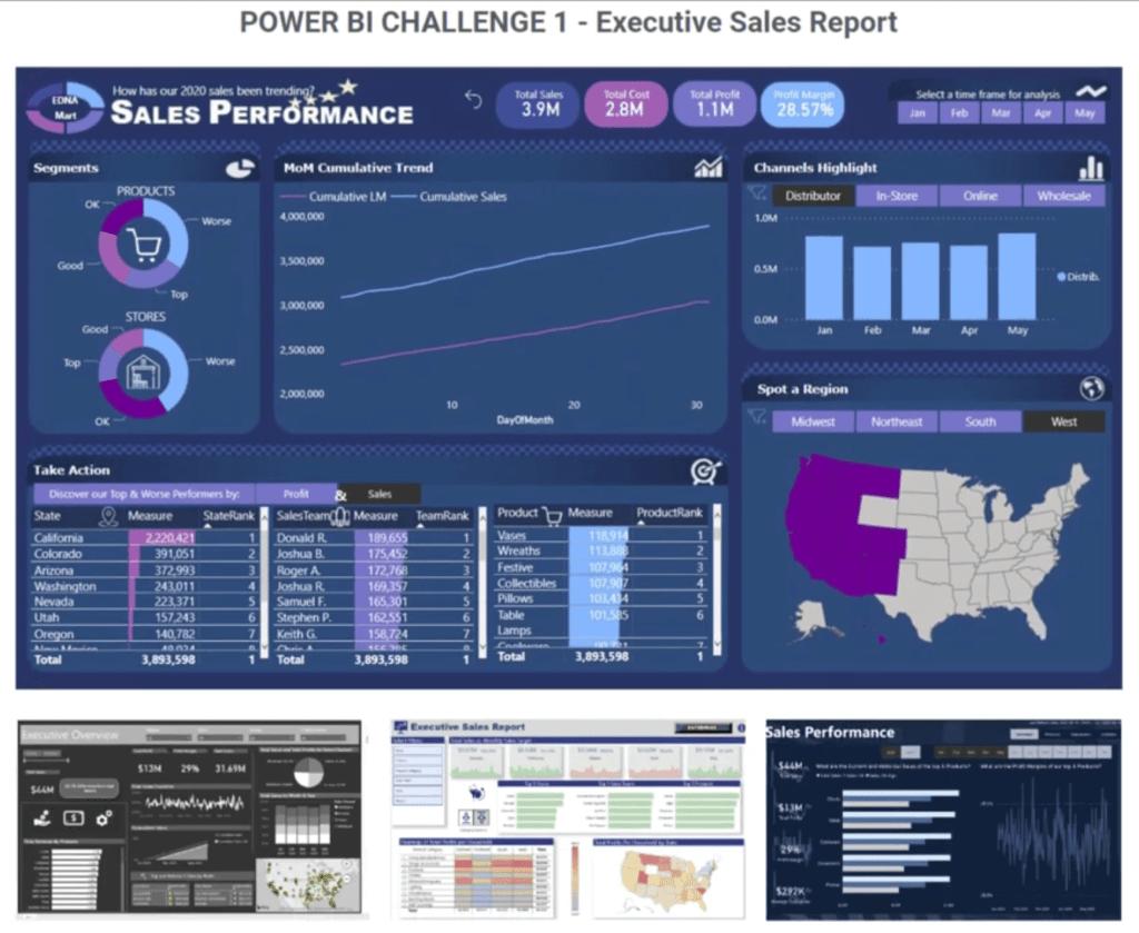 power bi report designs