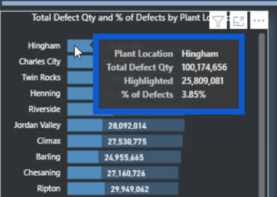 building power bi reports