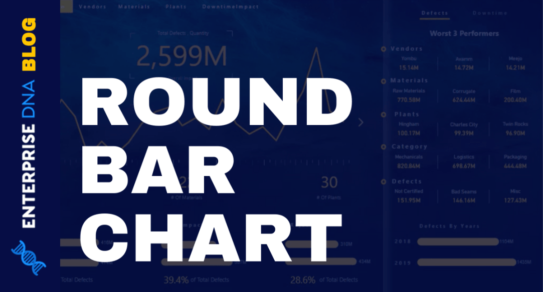 Round Bar Chart – A Visualization For Your Dashboard