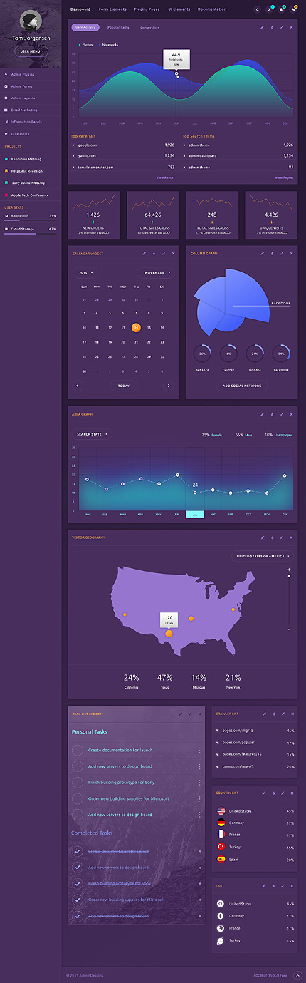 Template 58393 - Admin Panel AdminTemplate for Webmasters with Bootstrap and Custom Designed Skins