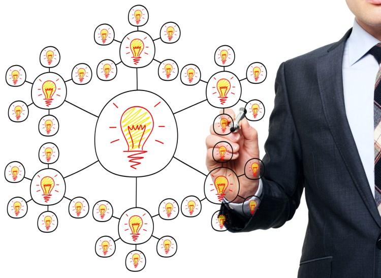 101-ideas-negocios