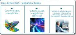 digitalizáció-kihívások