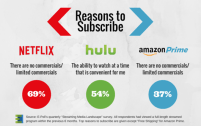 reasons-to-subscribe