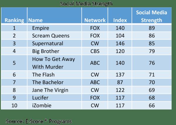 Social-Media-Influence.png