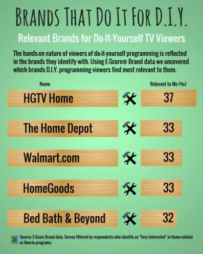 Brands That Do It For DIY (Trending Brands) (1).png