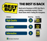 Best Buy Comeback.png
