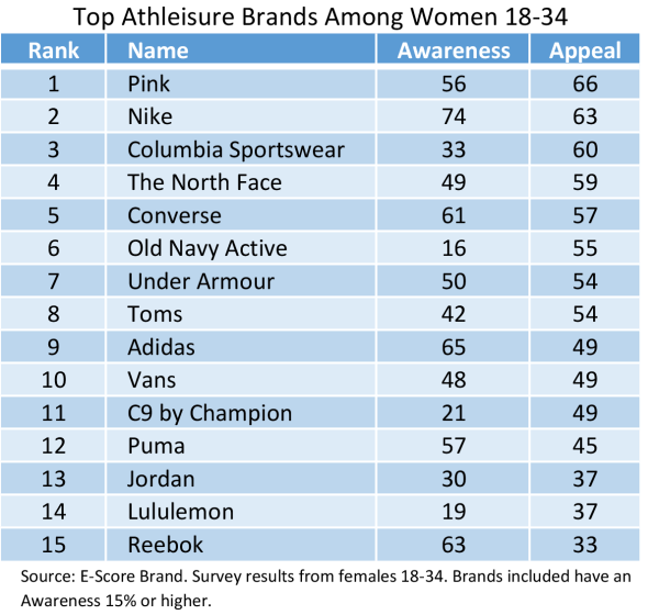 Athleisure-Brands-F1834.png