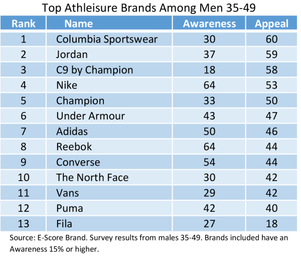 Athleisure-Brands-M3549.png
