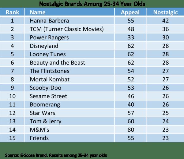 Top-Brands-25-34.png