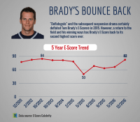 Brady's Bounce Back.png