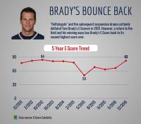 Brady's Bounce Back.png