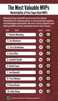 Super Bowl MVP's (1).png