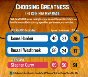 2017 NBA MVP (1).png