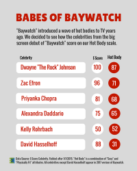 Babes Of Baywatch.png