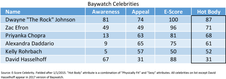 Baywatch Celebrities.png