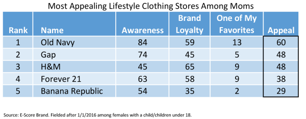 Lifestyle Clothing Moms.png
