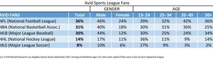 Avid Fans Leagues.png