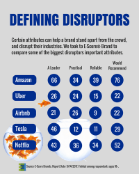 Brand Disruptors.png
