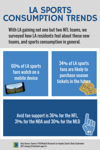 Sports Consumption Trends.png
