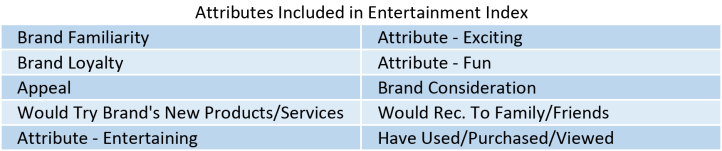 Entertainment Index Attributes.png