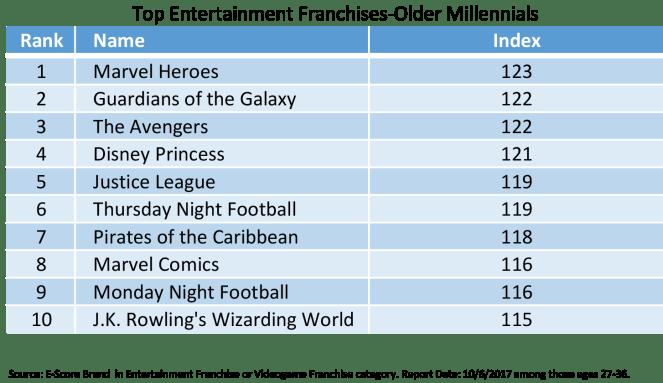 Older Millennials.png