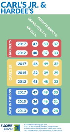 Brandprofile_Chart1_NL
