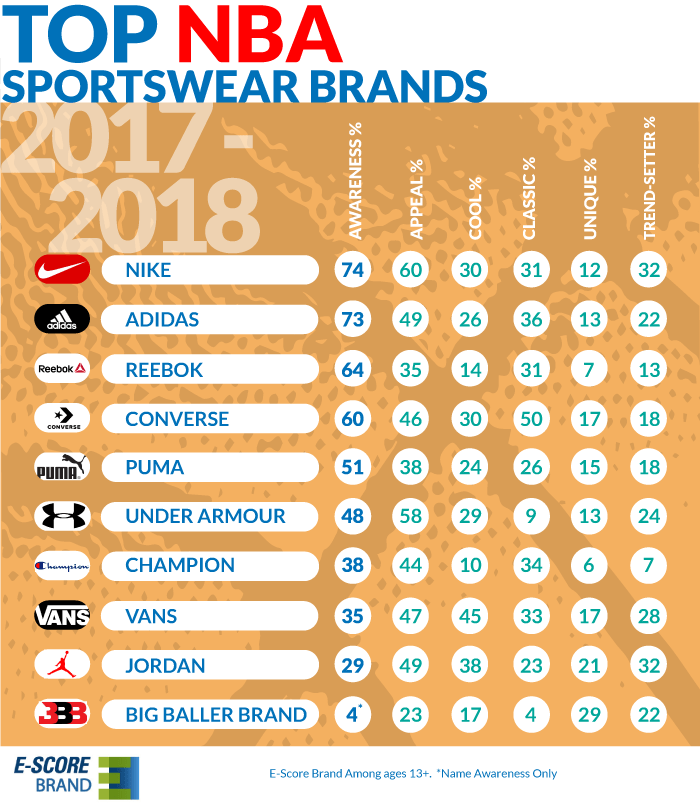 nba-brands-1-blog