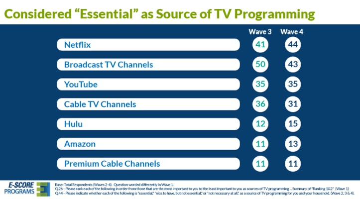 Essential-Programming-SVOD_c