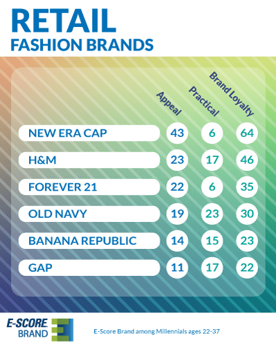 Retail-Fashion-Brands-b