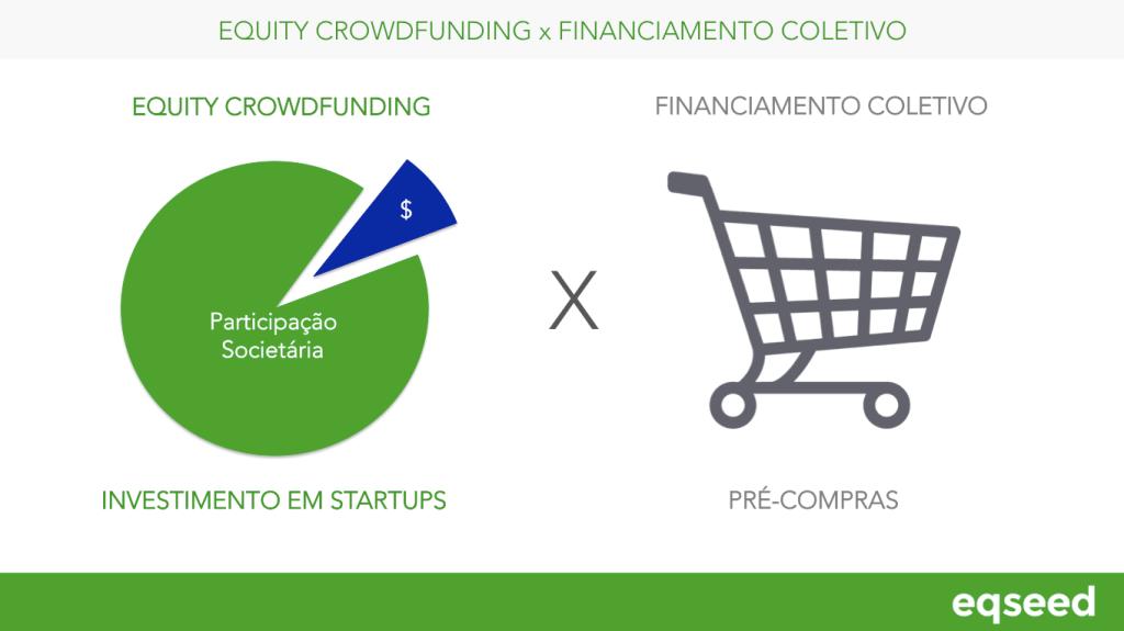 Diferença entre equity crowdfunding e financiamento coletivo