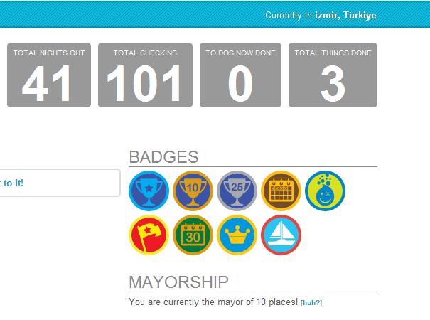 Fousquare Badges