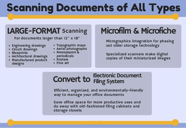What Types of Document Scanning?
