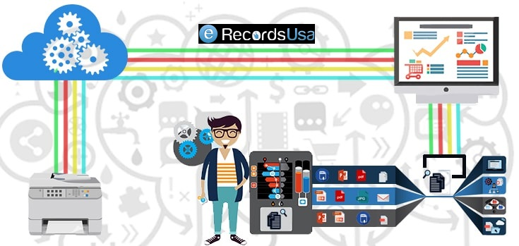Human Resource Document Scanning Services