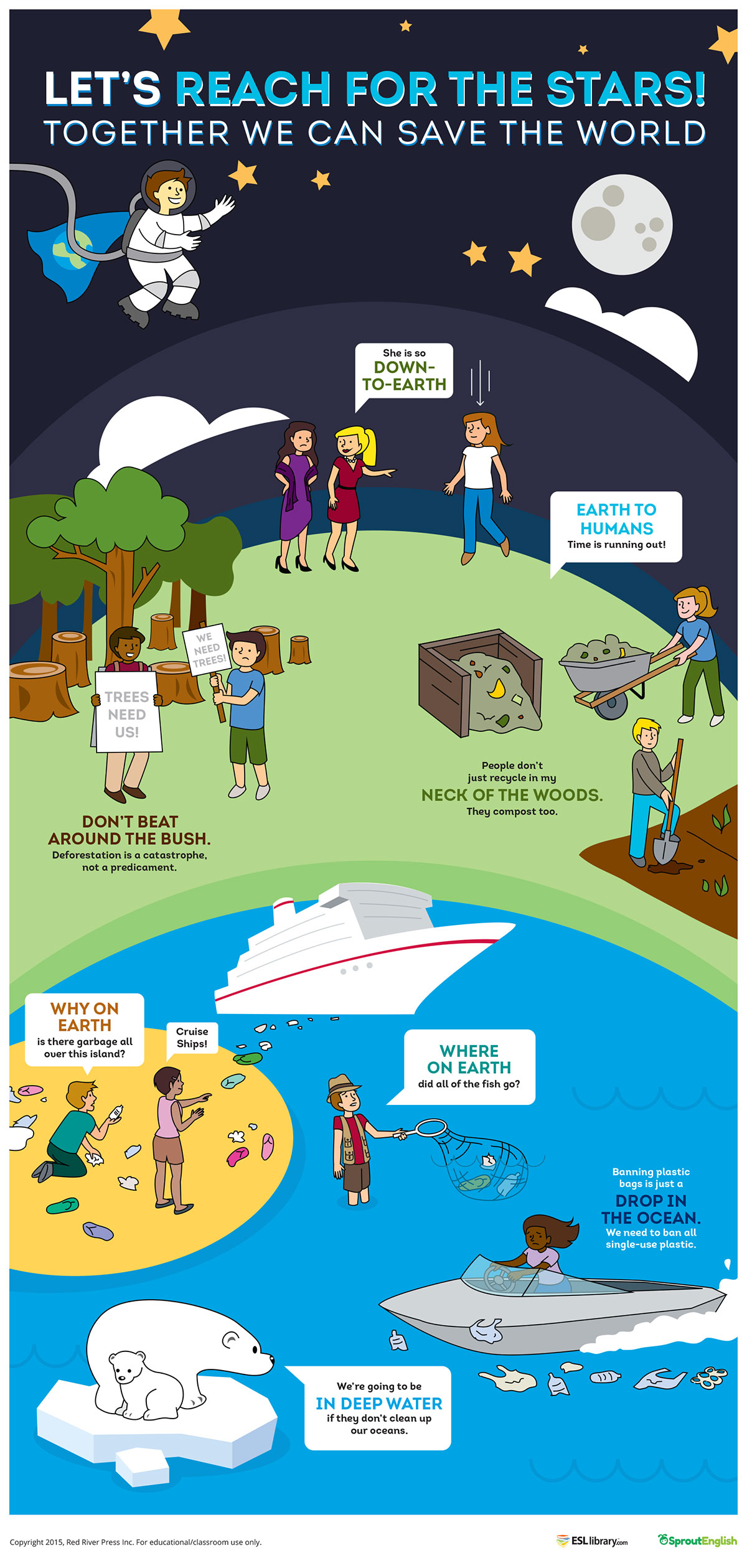 Earth Day Idioms Poster Esl Library Blog