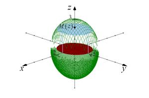 Rzut elipsy wykrojonej z elipsoidy na płaszczyznę XY